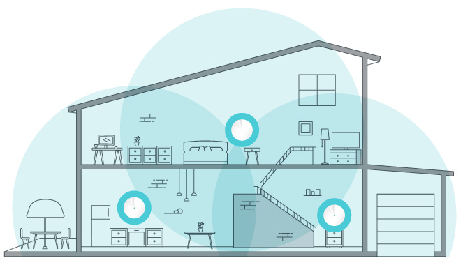 How To Create A Home Mesh Network With Existing Wireless Routers