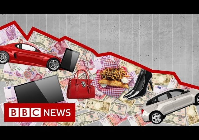 Coronavirus: What is a recession? – BBC News